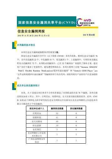 (CNVD)周报-2011年第48期 - 国家互联网应急中心