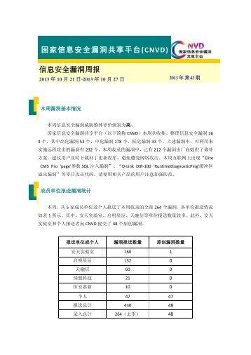 (CNVD)周报-2013年第43期 - 国家互联网应急中心