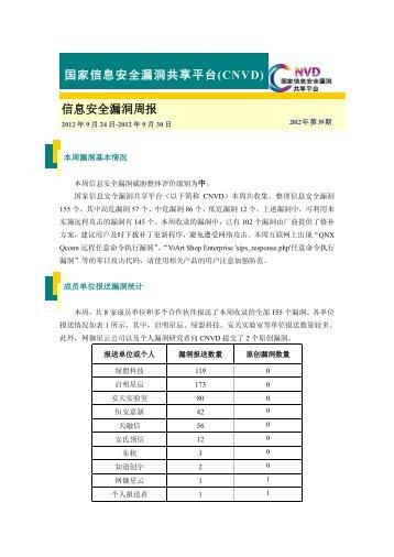 (CNVD)周报-2012年第39期 - 国家互联网应急中心