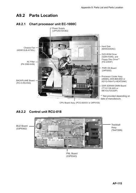 Appendix 9: Parts List an