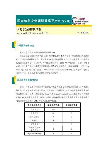(CNVD)周报-2013年第13期 - 国家互联网应急中心