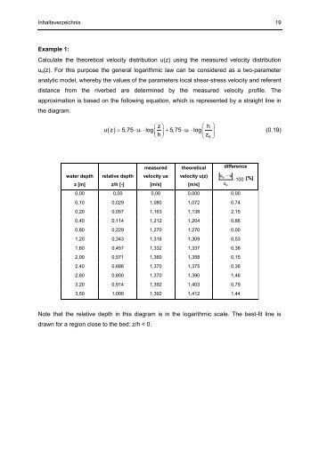 Calculating Critical Values Of T Distributions Using Tables Graph and Velocity Download Free Graph and Velocity [gmss941.online]