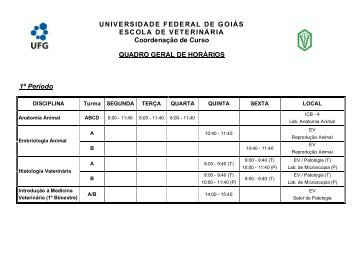 UNIVERSIDADE FEDERAL DE GOIÁS ESCOLA DE ... - Portais UFG
