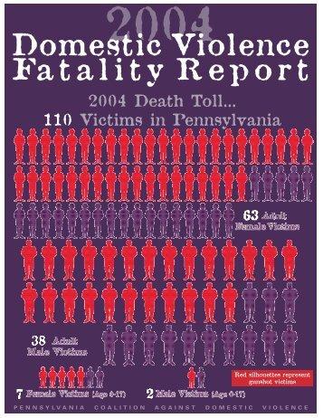 Fatality Report - Pennsylvania Coalition Against Domestic Violence