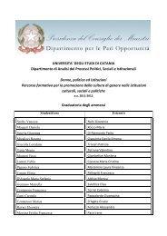 Graduatoria ammessi - Facoltà di Scienze Politiche
