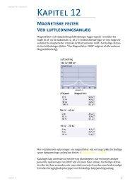 Kapitel 12: Magnetfelter ved luftledninger - Dansk Energi
