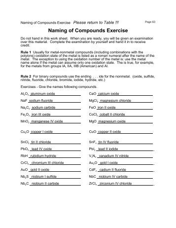 all worksheets naming of chemical compounds worksheets with answers printable worksheets. Black Bedroom Furniture Sets. Home Design Ideas