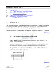 Certificate of Analysis (CofA).pdf
