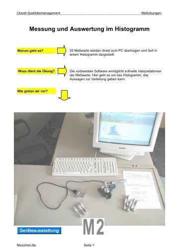 Messung und Auswertung im Histogramm