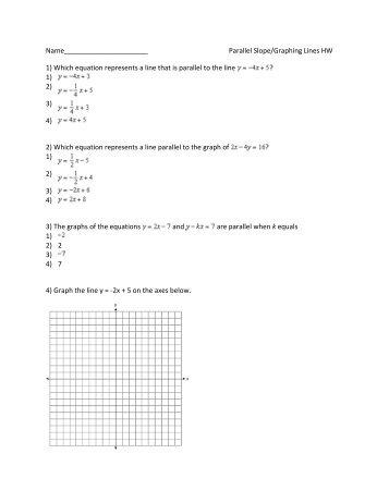 Graphing Lines in Slope Intercept Form Worksheet