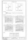 DC-Aggregate.pdf-Datenblätter, ca. 200kb - Power-Hydraulik - Page 2