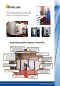 200 series - Power-Hydraulik - Page 3