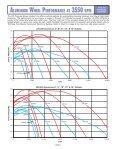 Type HP Pressure Blowers - New York Blower - Page 7