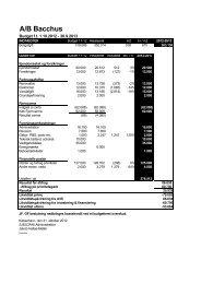 Budget 2012-2013.pdf - Prosedo