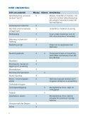 Ansvarsfördelning för drift och underhåll mellan Micasa Fastigheter ... - Page 4