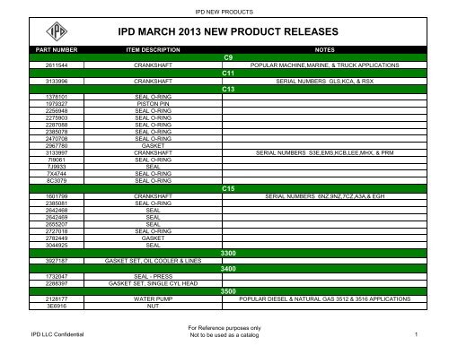 2cba0454 New Products Listing - from IPD