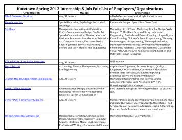 Kutztown Spring 2012 Internship & Job Fair List - Career ...