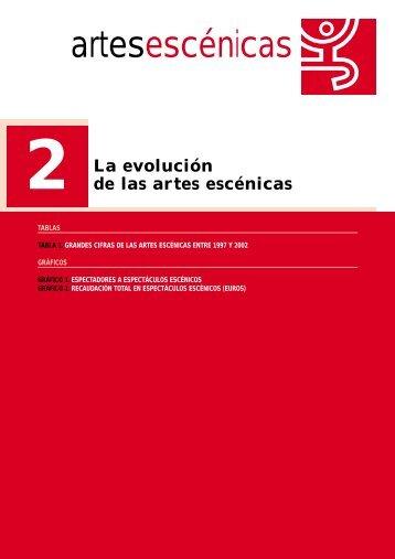 2. la evolución de las artes escénica - anuariossgae.com
