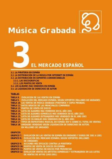 3. el mercado español - anuariossgae.com