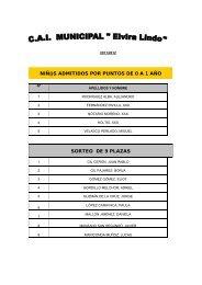 niñ@s admitidos por puntos de 0 a 1 año sorteo de 9 plazas