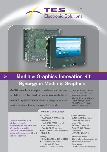 Media & Graphics Innovation Kit Synergy in Media & Graphics