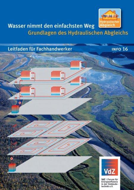 Hydraulischer Abgleich - EcoTec Energiesparhaus