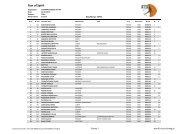 Run of Spirit - wyniki - STS-Timing