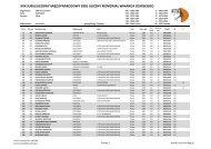 Szczecinek - wyniki - STS-Timing