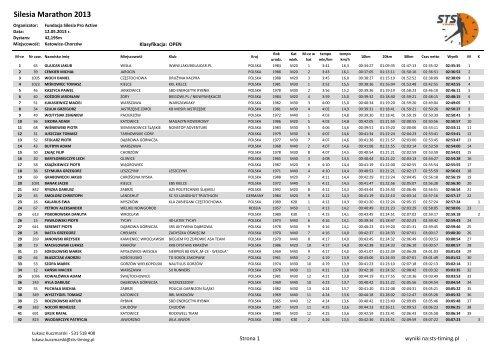 Silesia Marathon 2013 - wyniki - STS-Timing