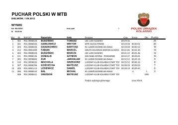 PUCHAR POLSKI W MTB - wyniki