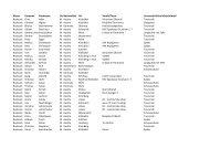 Teilnehmerliste Stand 13.02.2011 - Streif Vertical Up