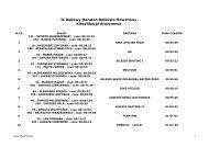 II Dębowy Maraton Rolkowo-Rowerowy Klasyfikacja ... - STS-Timing