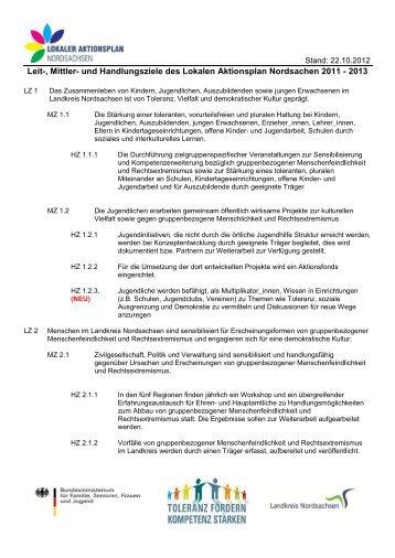 Zielstellungen - Lokaler Aktionsplan Nordsachsen