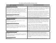 EXAMPLES OF ENGLISH ONLY LEGISLATION English ... - maldef