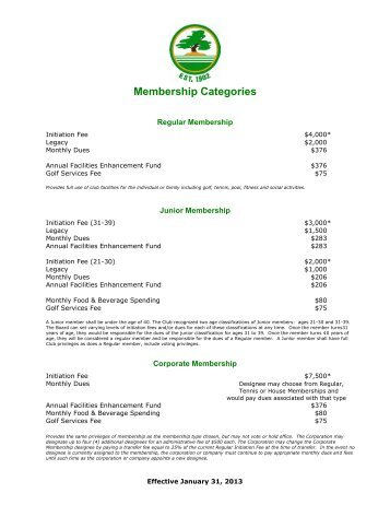 MEMBERSHIP CATEGORIES - Country Club of Paducah