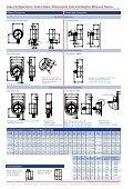 6201 (pdf 385.8 kB) - ARMATURENBAU GmbH und MANOTHERM ... - Page 2