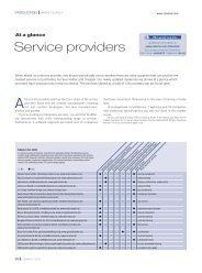Market Survey Service Providers (as per December 2010 - COSSMA