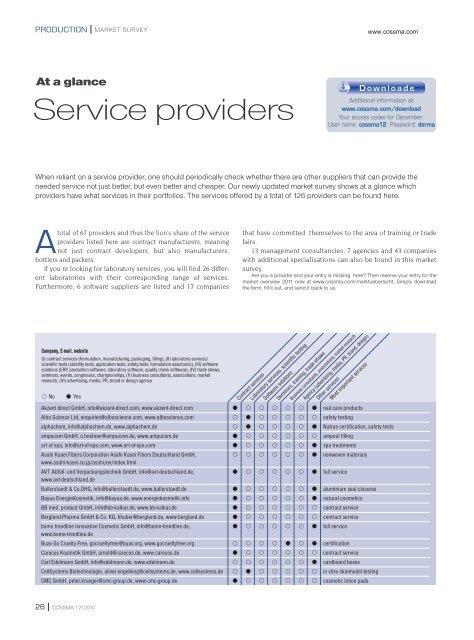 Market Survey Service Providers (as per December 2010 - COSSMA