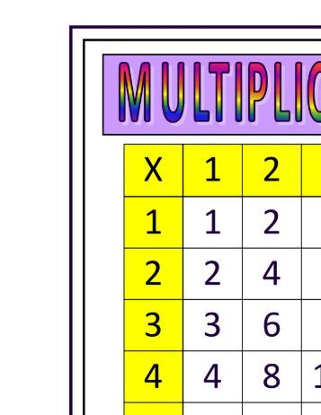 Large multiplication times table chart 5b math salamanders for 10x10 multiplication table