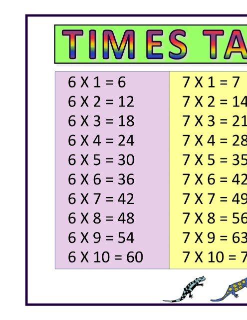 Large Multiplication Times Table Chart 5b Math Salamanders