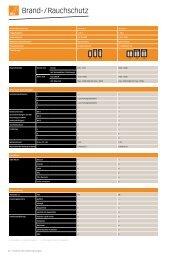 Typ7.pdf