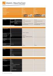 Typ5.pdf