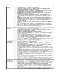 Trésorier 1. Participer aux réunions du conseil et du ... - Chapters Site
