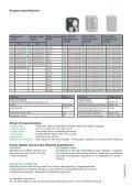 HVAC Frekvensomformer Altivar 212 - studiecd.dk - Page 2