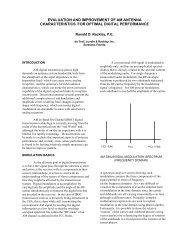 Evaluation and Improvement of AM Antenna Characteristics - dLR.com