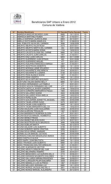 Beneficiarios SUF Enero 2012