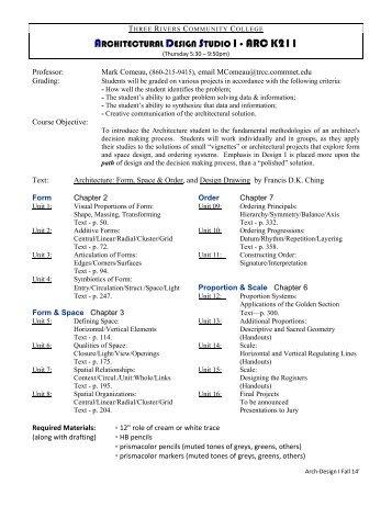 Architecture Design 1 Syllabus