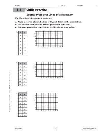 Printables Scatter Plots And Lines Of Best Fit Worksheet best fit line worksheet davezan how to make a scatter plot in excel 2010 with of fit
