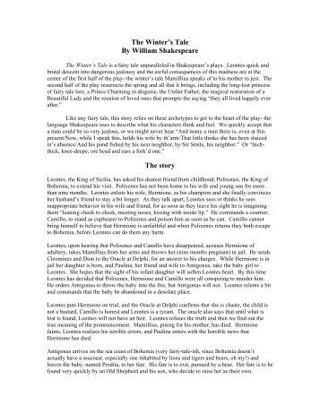 William Shakespeare Shakespeare's Representation of Women - Essay