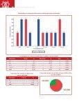 Censo dos Municípios - MCA - Page 4